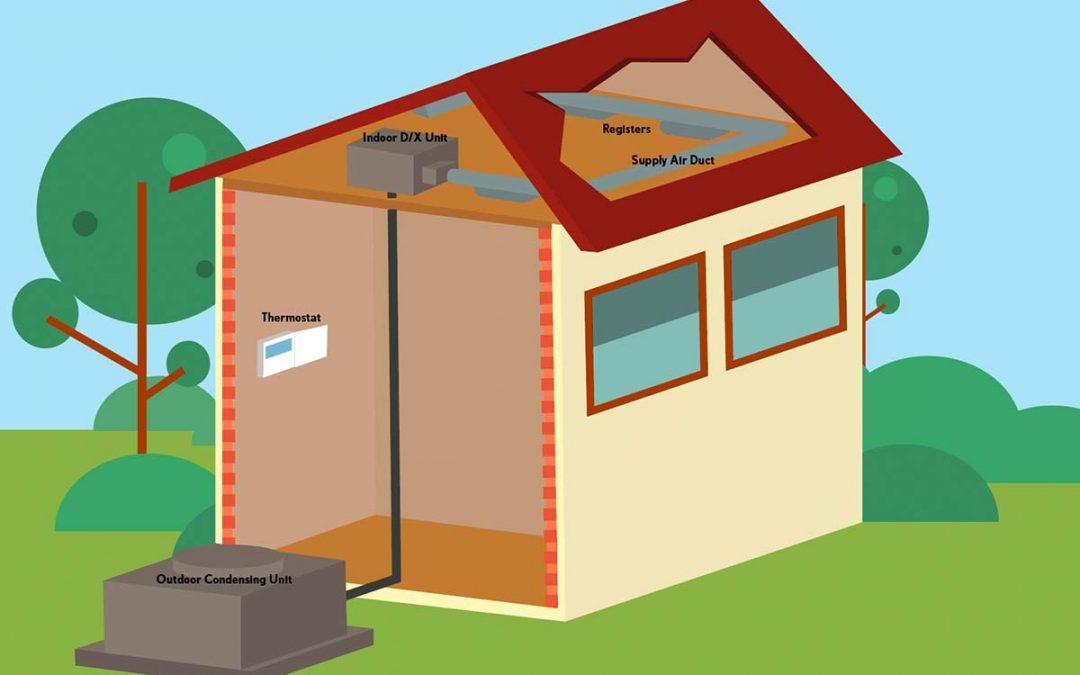 Facility Management and Greenhouse Gas Minimisation
